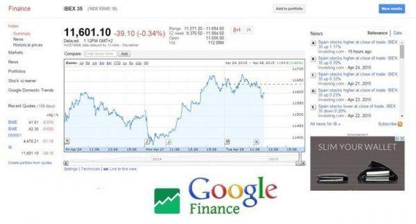 Google Finanzas inversiones