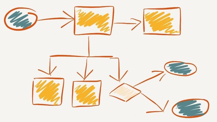 diagrama-de-flujo-a-mano
