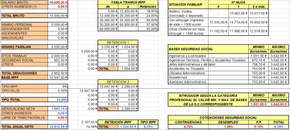 pantalla-irpf-datos-economicos