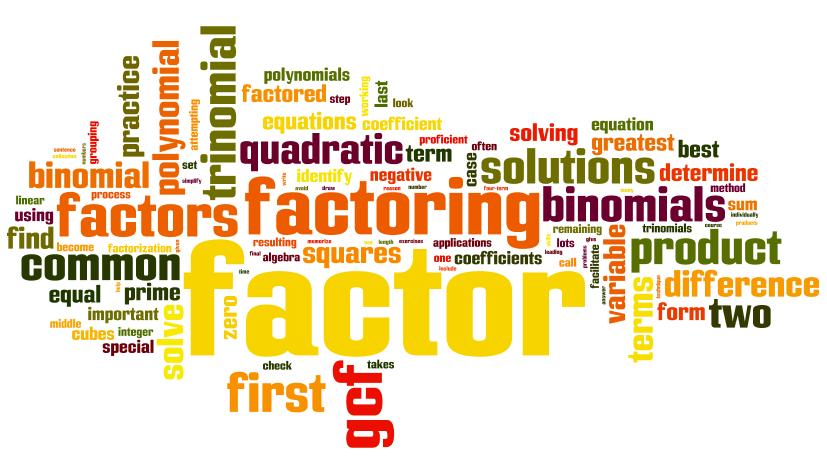 que-es-el-factoring-grafico-de-texto