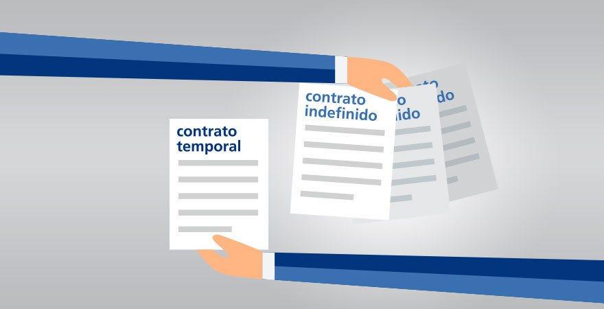 contratos-temporales-a-indefinidos-880