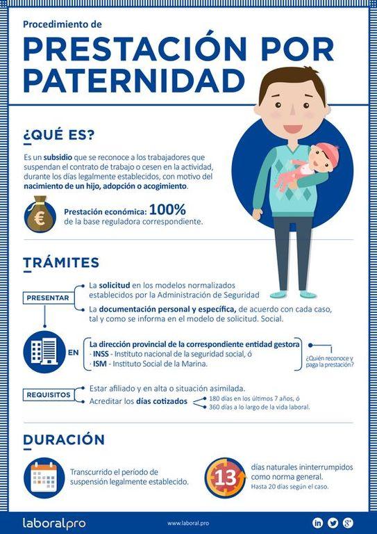Permiso de paternidad qu es c mo se solicita duraci n for Derecho de paternidad