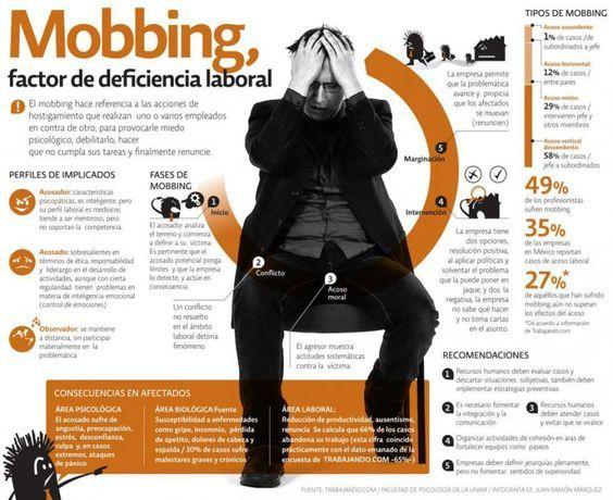 acoso-laboral-señales-nos-estan-haciendo-mobbing