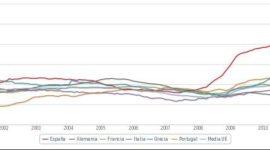 Conoce la tasa de paro que hay en Europa