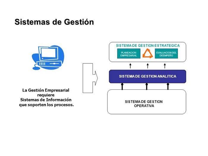 sistemas-de-gestion-empresarial-flujo