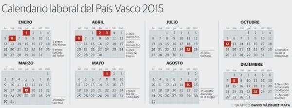 Calendario Laboral 2015 País Vasco
