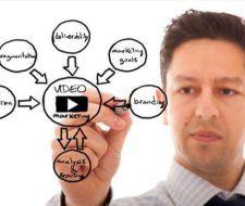 Estrategias de Marketing: VideoMarketing online