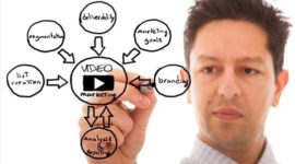 Estrategias de Marketing: VideoMarketing online
