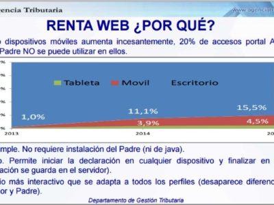 Cómo configurar Renta Web para la declaración de la renta 2017 (en 2016)
