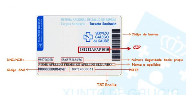 numero-aficiliacion-seguridad-social-tarjeta