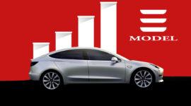 ¿Cuál será el precio del Tesla Model 3 en España? ¿Puedo hacer reserva desde mi país?