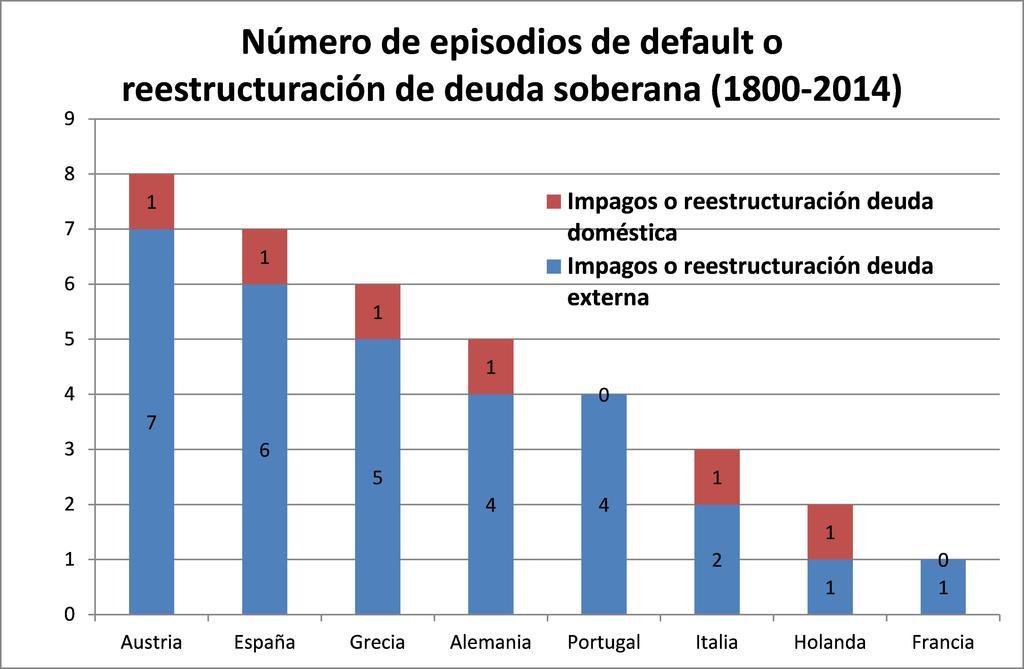 deuda-externa-de-los-paises-2
