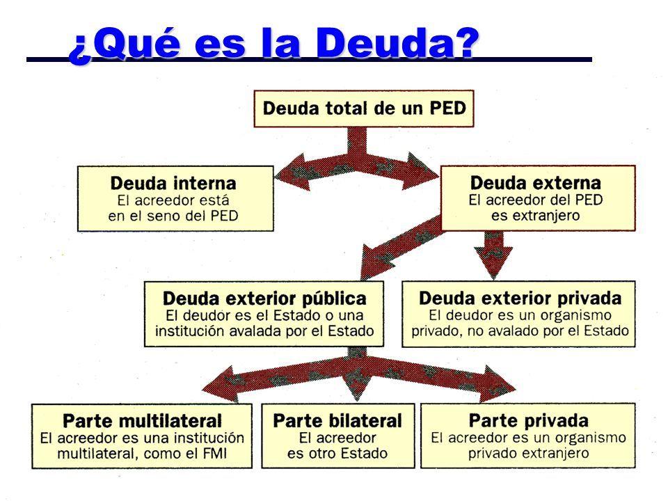 deuda-externa-de-los-paises-3