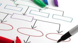 Organigrama de una empresa ¿Qué es? Así es como se jerarquiza una empresa