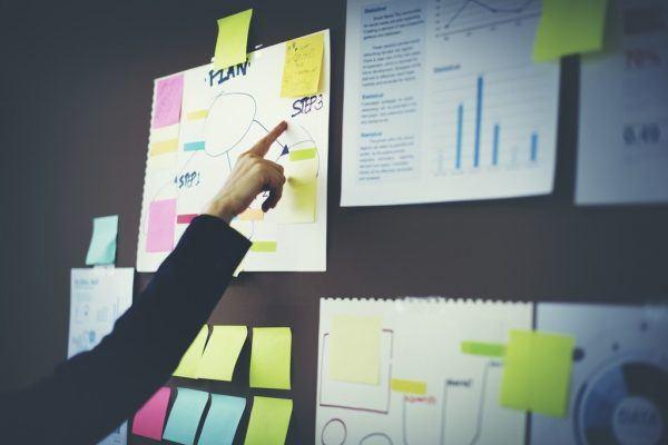 Que es un plan de negocio organizacion