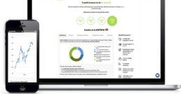 Cuestionario para conocer el Plan de Fondos de Inversión idóneo para ti