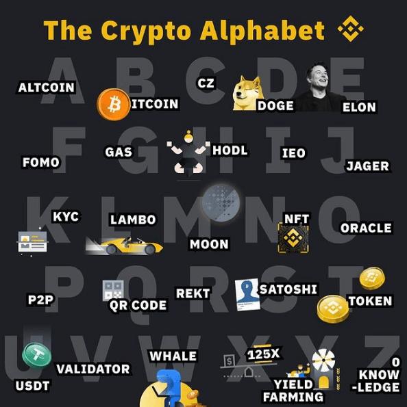 Criptomonedas: qué son, qué tipos hay, beneficios y desventajas Alfabeto Crypto