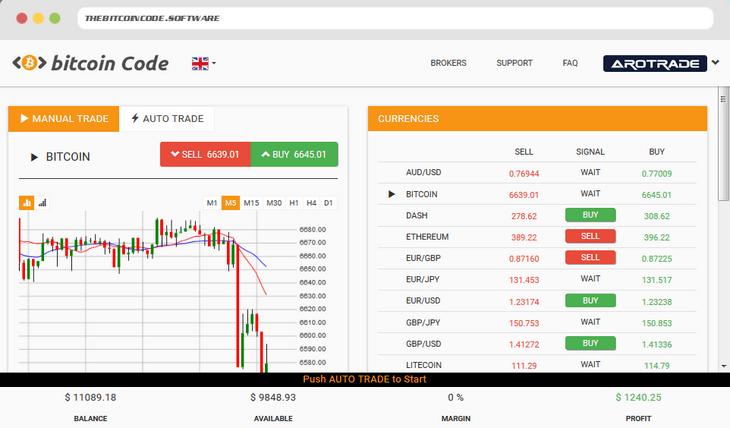 Opera en el mercado de criptomonedas con Bitcoin Code