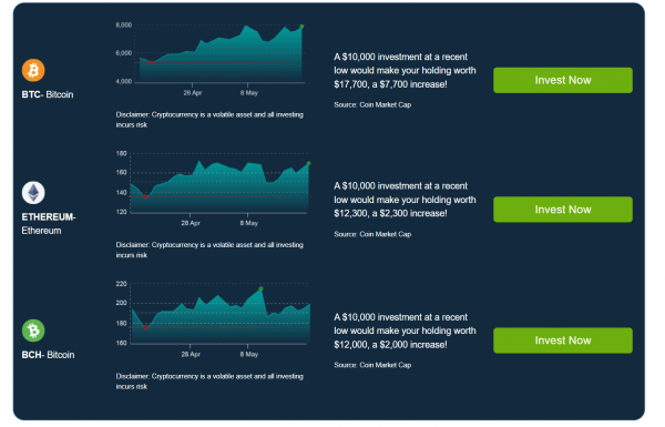 Riesgos y precauciones a tomar en cuenta a la hora de hacer trading con bitcoin prime