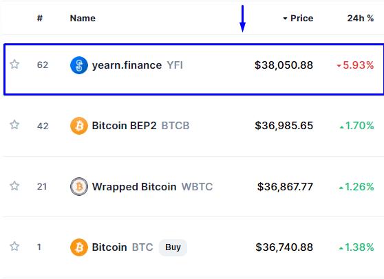 Yearn finance precio