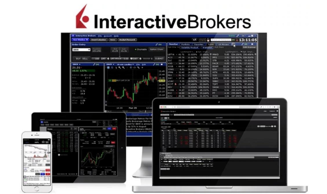 interactive brokers app bolsa