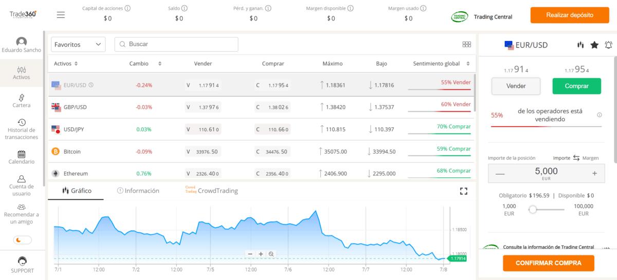 plataforma final Bitcoin Bank