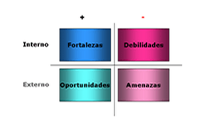 defoe dafoe name meaning