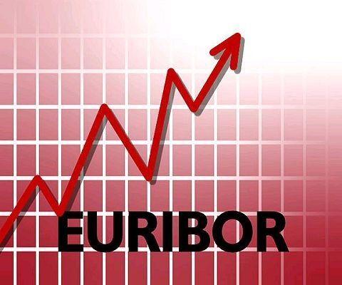 Euribor Septiembre 2010